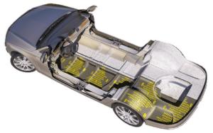 Шумоизоляция днища автомобиля